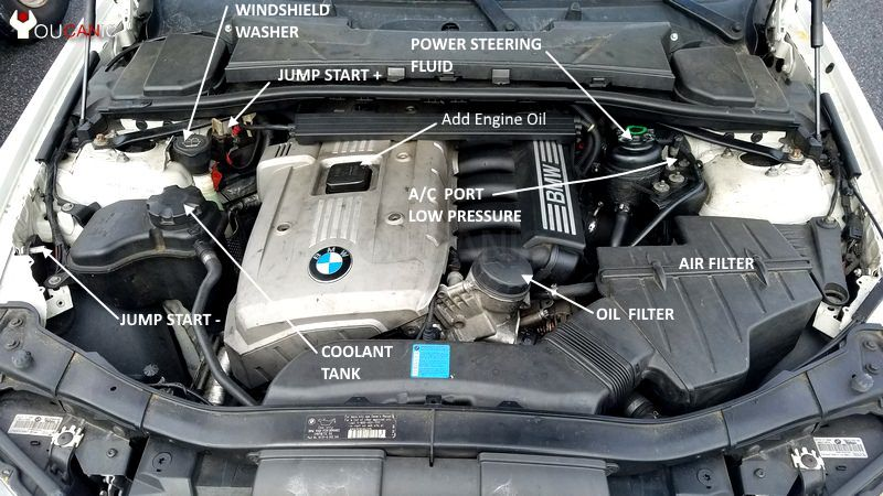how to add power steering fluid BMW  3-Series 316i, 318i, 320i, 323i, 325i, 325xi, 328i, 328xi, 330i, 330xi, 335i, 335is, 335xi, 320d, 320xd, 325d, 330d, 330xd, 335d, M3, and M3 GTS