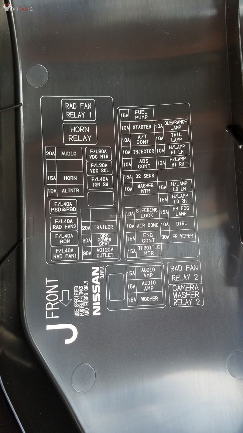 2011 2017 Nissan Quest Fuses Location Chart Diagram And List Youcanic